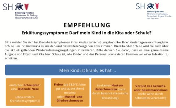 Schaubild bei Erkältungssymptomen